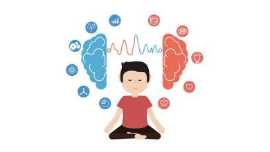 ذهن آگاهی Mindfulness